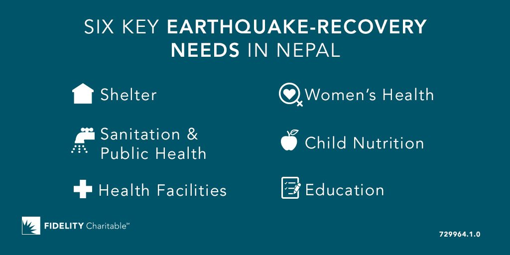 The Six Earthquake-Recovery Needs in Nepal